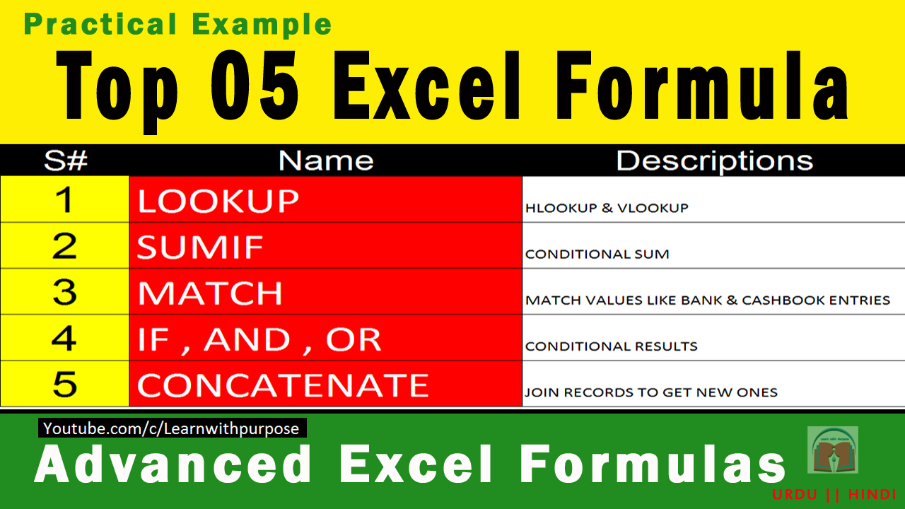 Top 5 Excel formula to solve upto 60% problems - Business