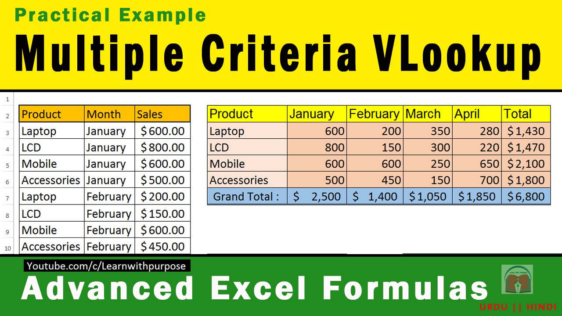 Excel Multiple Criteria Vlookup , Choose , Freezing