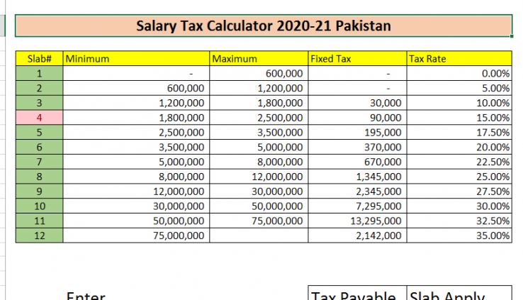 Salary-Tax-Calculator-2020-2021-Pakistan